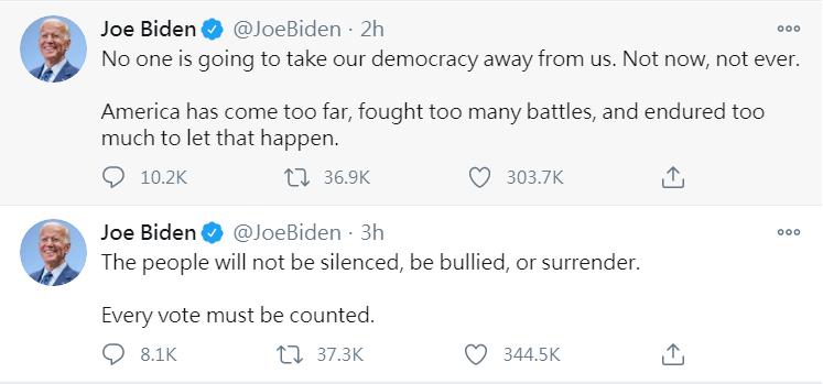 白登推文反擊川普污蔑:人民不會被噤聲