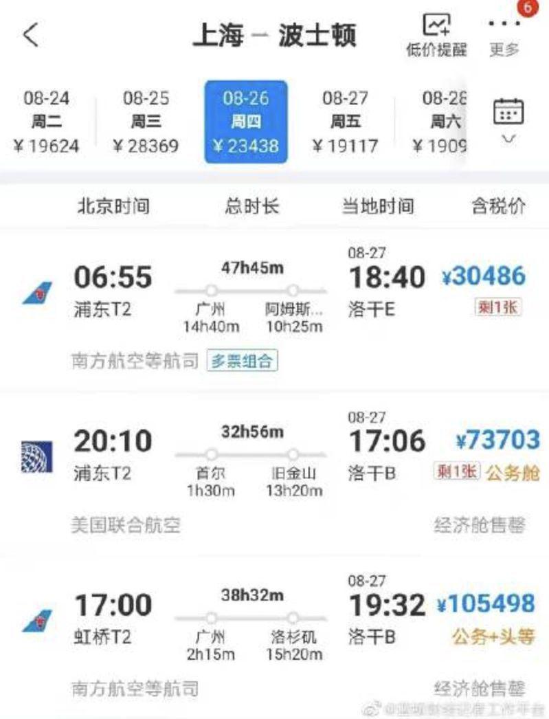 由于中国赴美人员众多,航班稀少,10万元人民币的票价重现。(取材自第一财经微博)